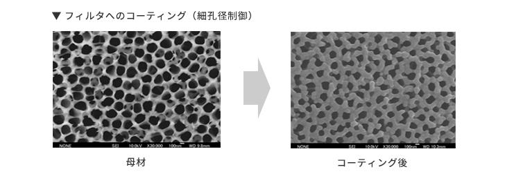 filter-coating